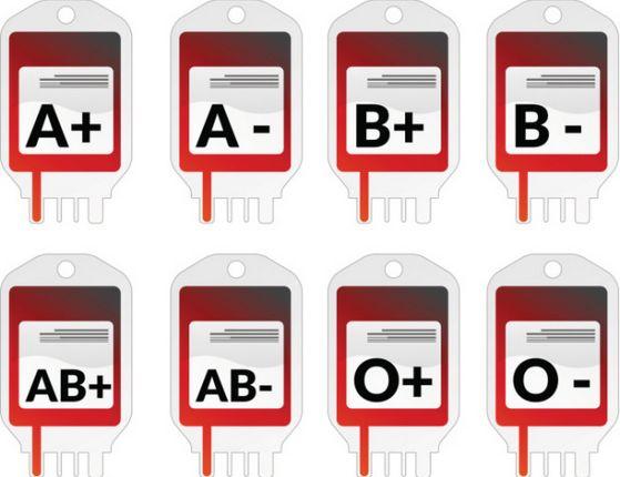 Scoperta relazione tra gruppo sanguigno e malattie cognitive. Ecco chi è a rischio!