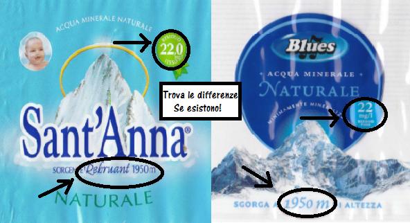 Stessa acqua, stessa fonte, stesso contenuto ma marche diverse e quindi...Ecco che una costa l'80% in più.