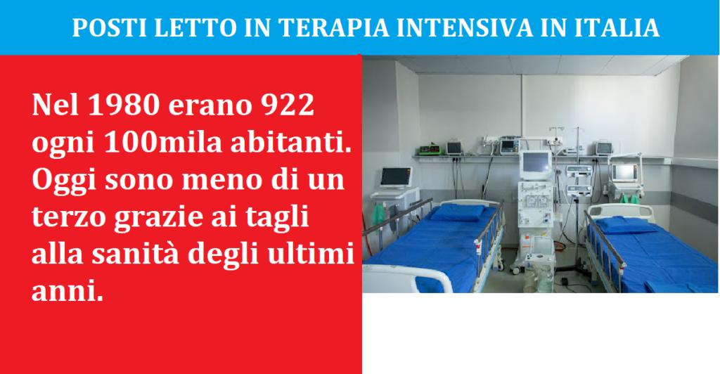 posti letto terapia intensiva Italia