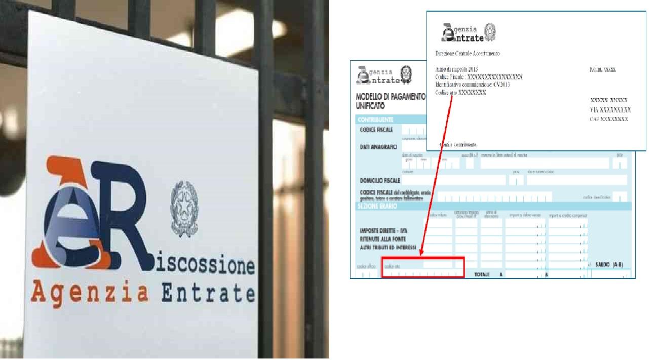 Accertamento fiscale Agenzia delle Entrate